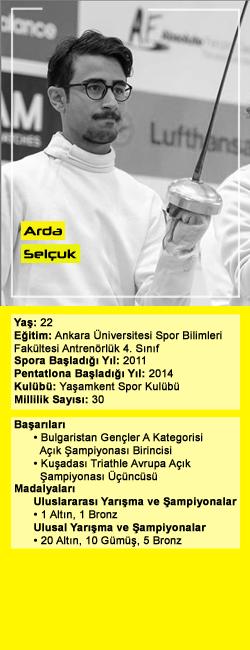 Arda Profil