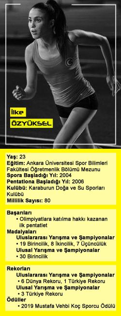 İlke Özyüksel Sporcu Profili