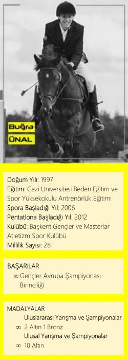 bugra1